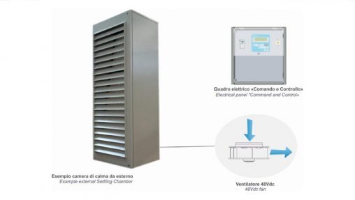 Free-Cooling Systems